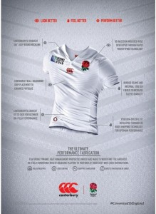 Innovation Shirt Infographic